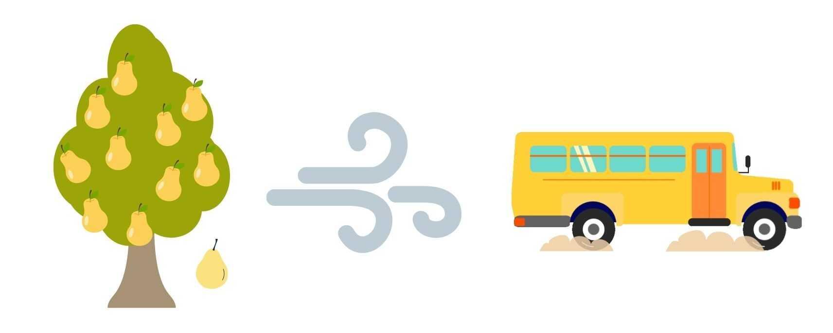 daldan düşen armut hızlı rüzgar hızlı otobüs